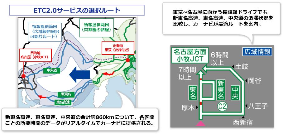東名 渋滞 情報